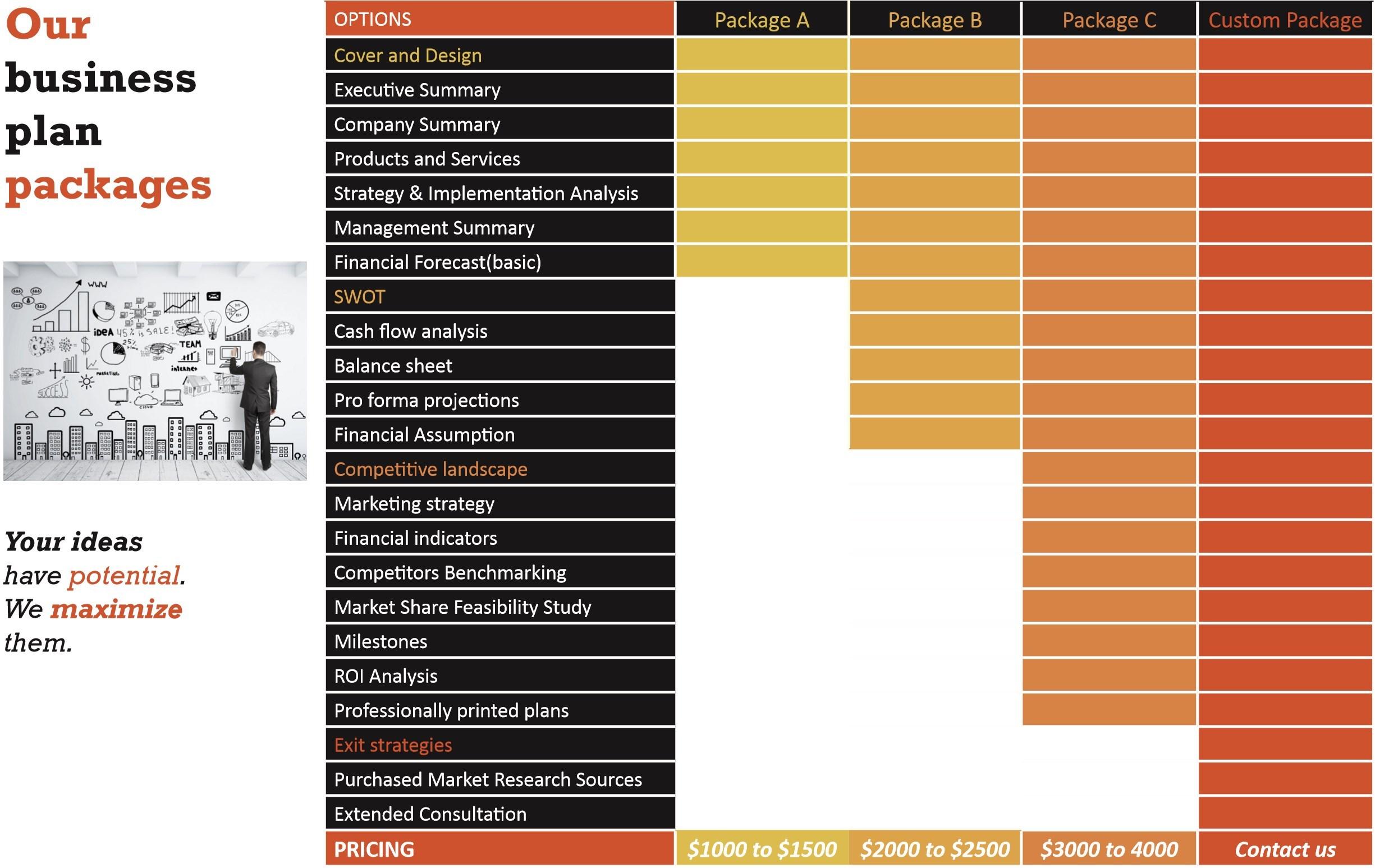 business-plan-website-chart